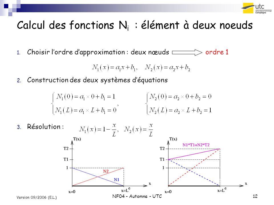 Calcul des fonctions Ni : élément à deux noeuds