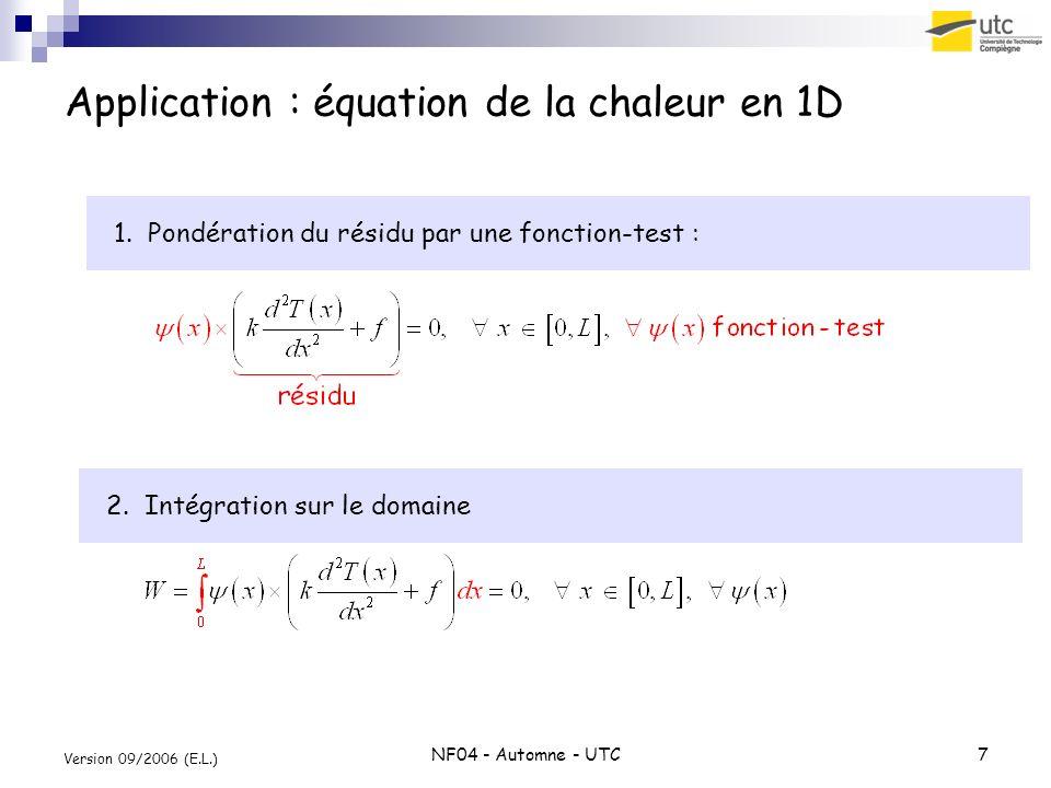 Application : équation de la chaleur en 1D