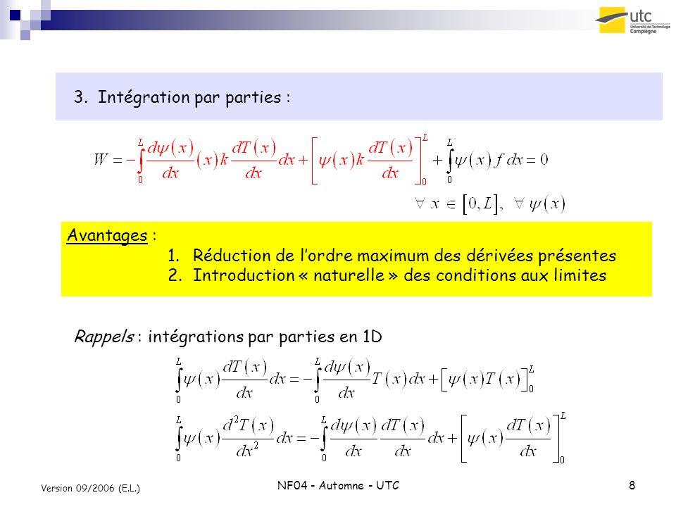 3. Intégration par parties :