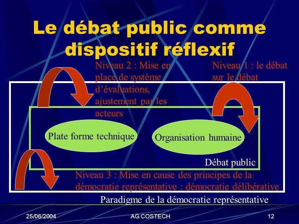 Le débat public comme dispositif réflexif