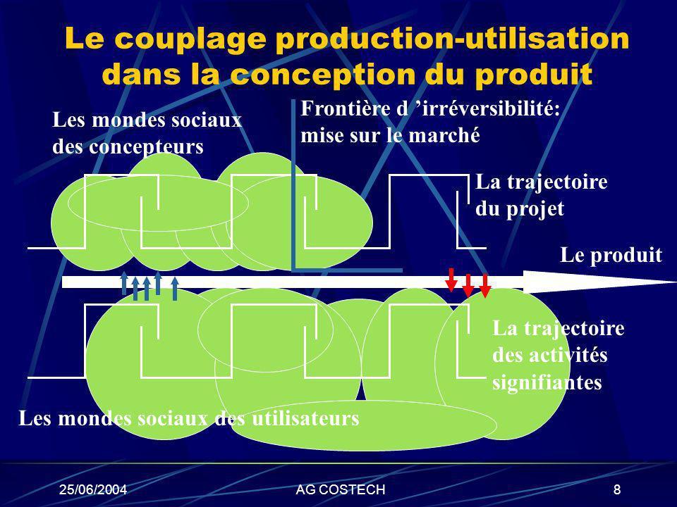 Le couplage production-utilisation dans la conception du produit