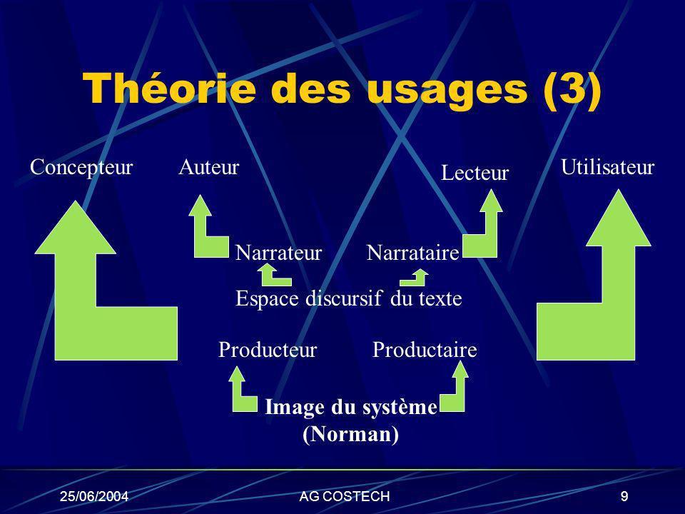 Théorie des usages (3) Concepteur Utilisateur Producteur Productaire