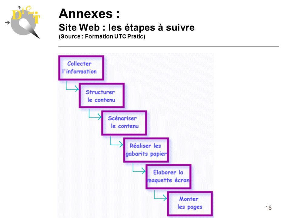 Annexes : Site Web : les étapes à suivre (Source : Formation UTC Pratic)