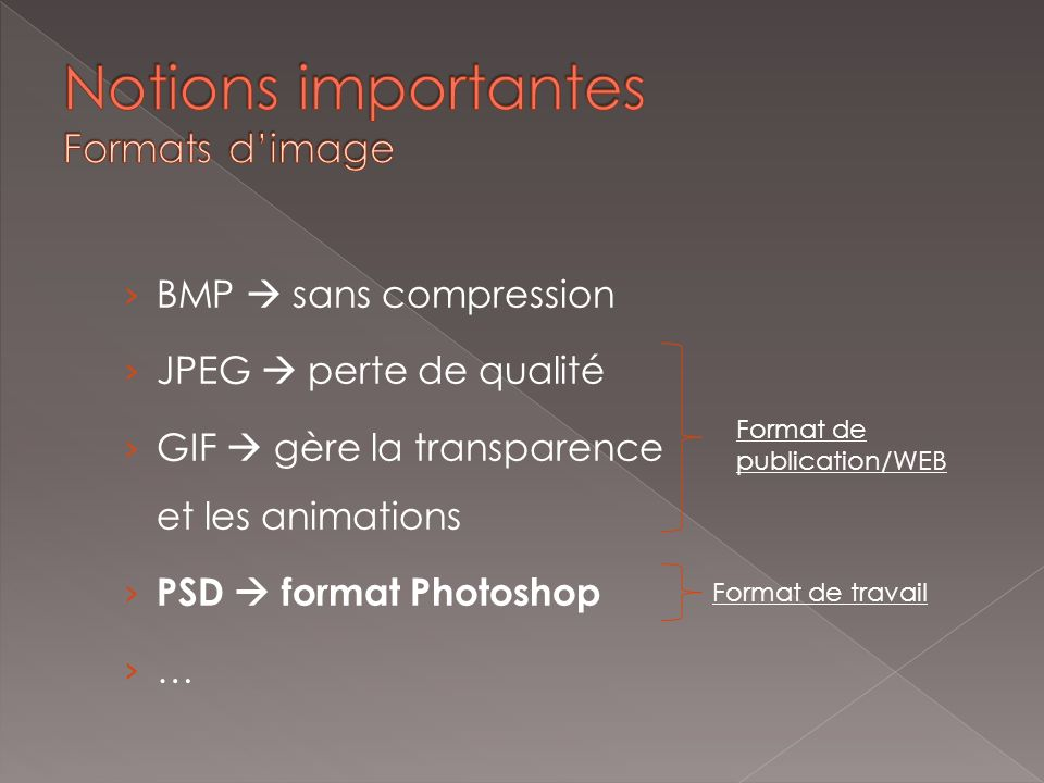 Notions importantes Formats d'image