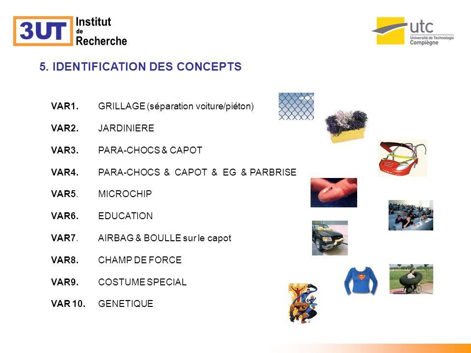 Institut 3U T de Recherche 5. IDENTIFICATION DES CONCEPTS