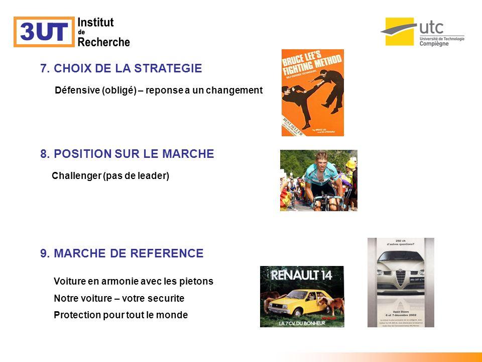 Institut 3U T de Recherche 7. CHOIX DE LA STRATEGIE