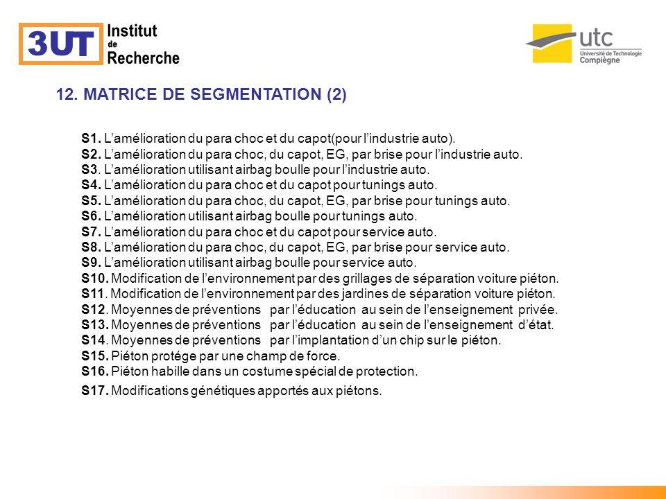 Institut 3U T de Recherche 12. MATRICE DE SEGMENTATION (2)