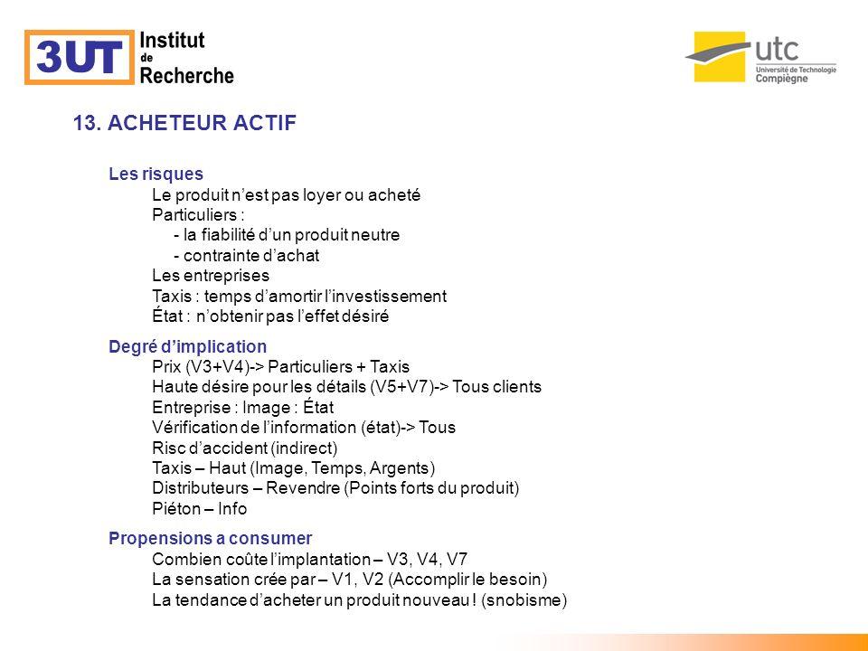 Institut 3U T de Recherche 13. ACHETEUR ACTIF Les risques
