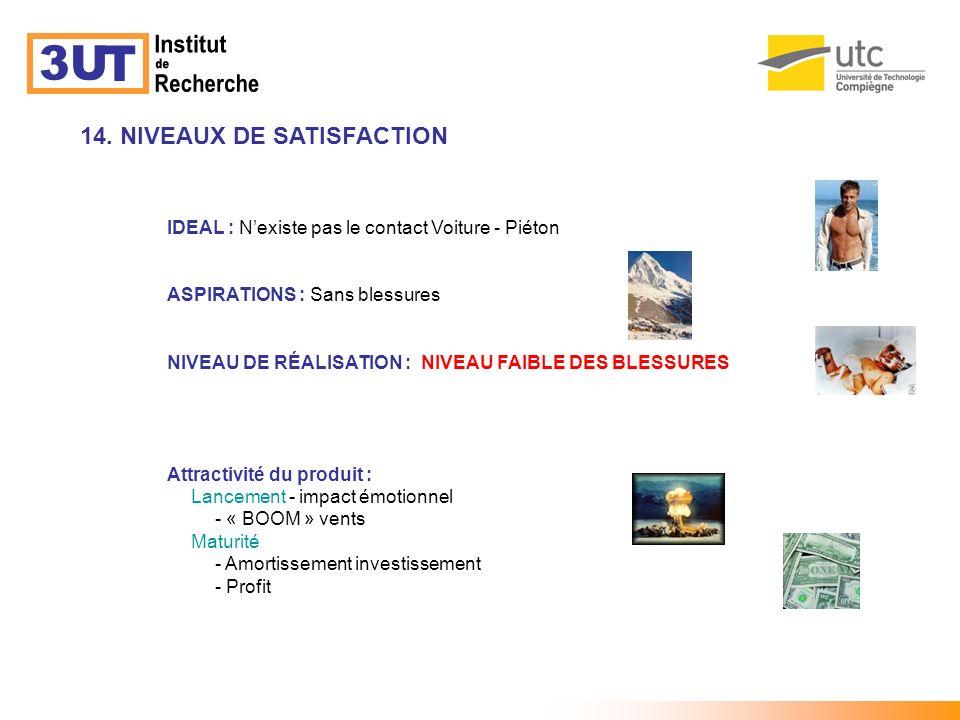 Institut 3U T de Recherche 14. NIVEAUX DE SATISFACTION