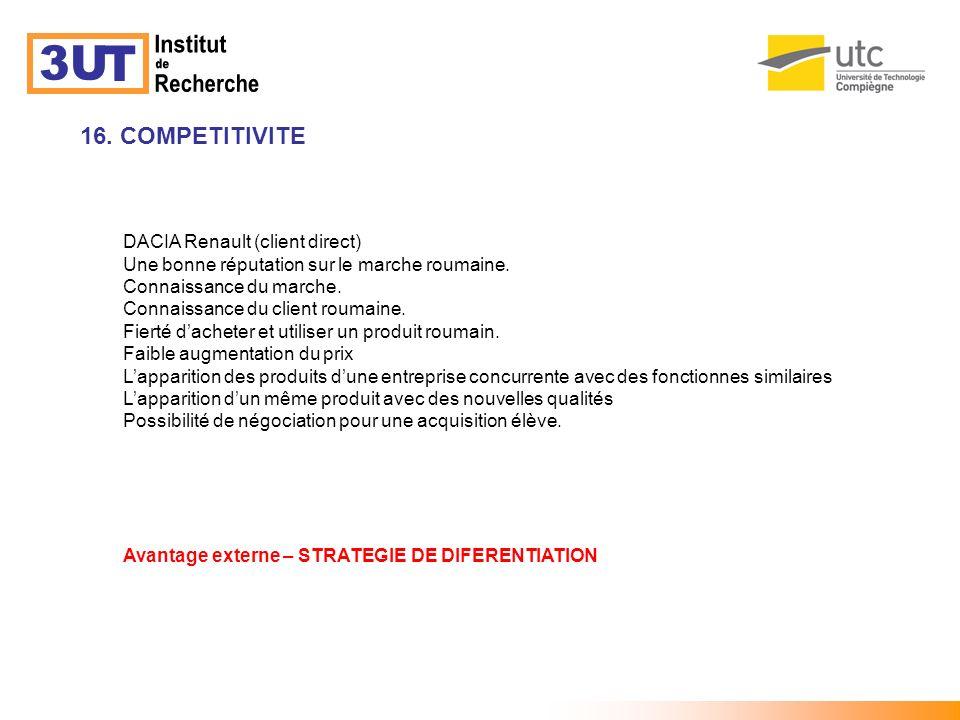Institut 3U T de Recherche 16. COMPETITIVITE