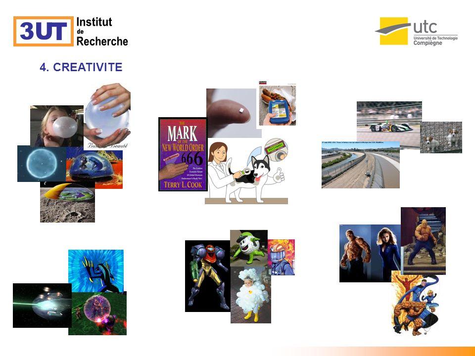 3U T Institut de Recherche 4. CREATIVITE