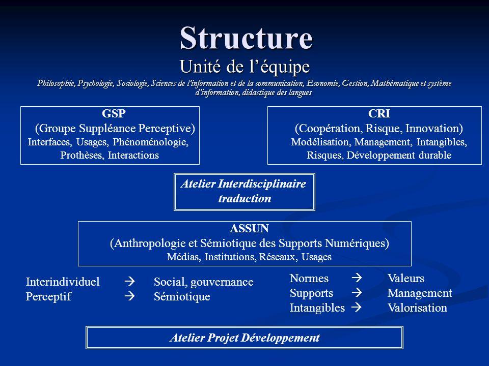 Atelier Interdisciplinaire