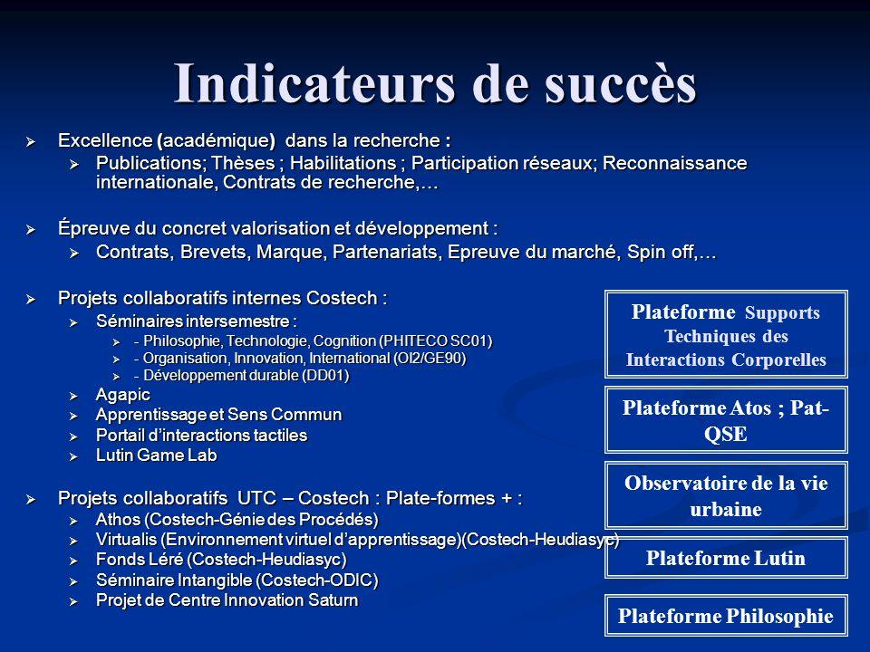 Indicateurs de succès Excellence (académique) dans la recherche :