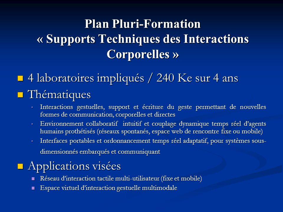 4 laboratoires impliqués / 240 Ke sur 4 ans Thématiques