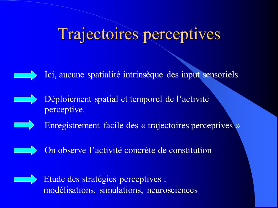 Trajectoires perceptives