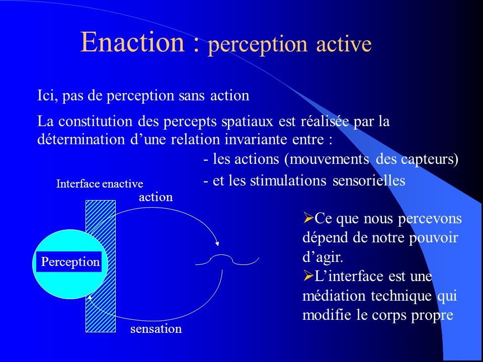 Enaction : perception active