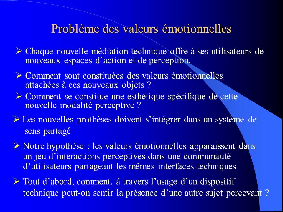 Problème des valeurs émotionnelles