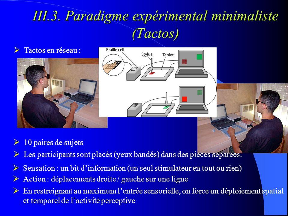 III.3. Paradigme expérimental minimaliste (Tactos)