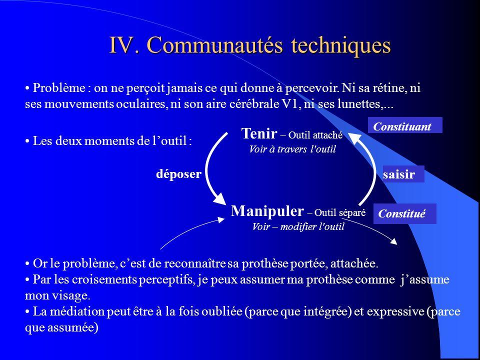IV. Communautés techniques