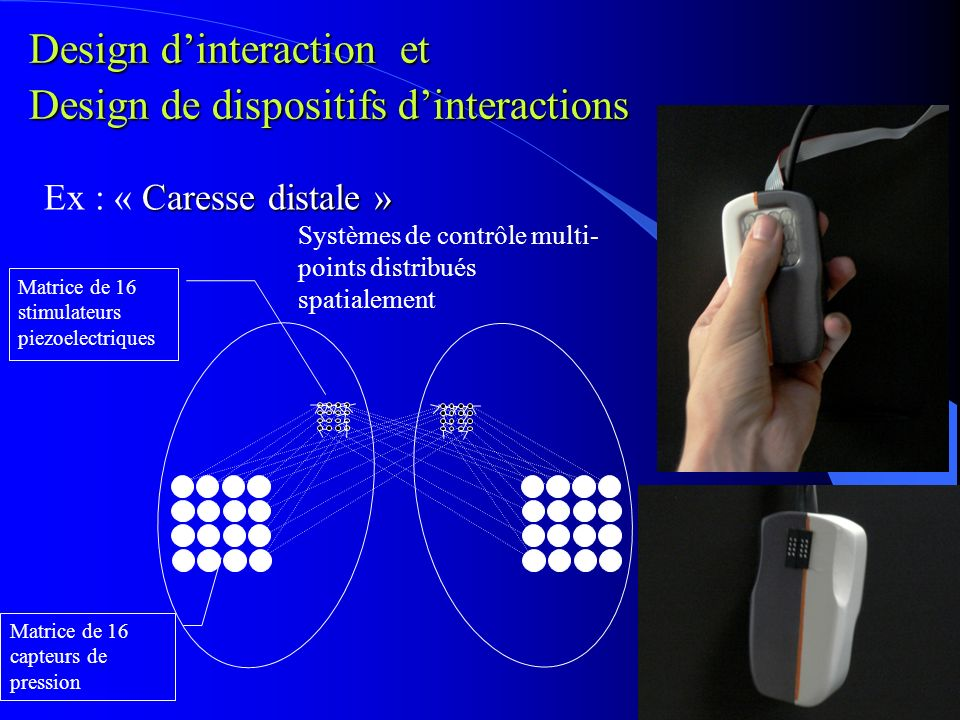 Design d'interaction et Design de dispositifs d'interactions