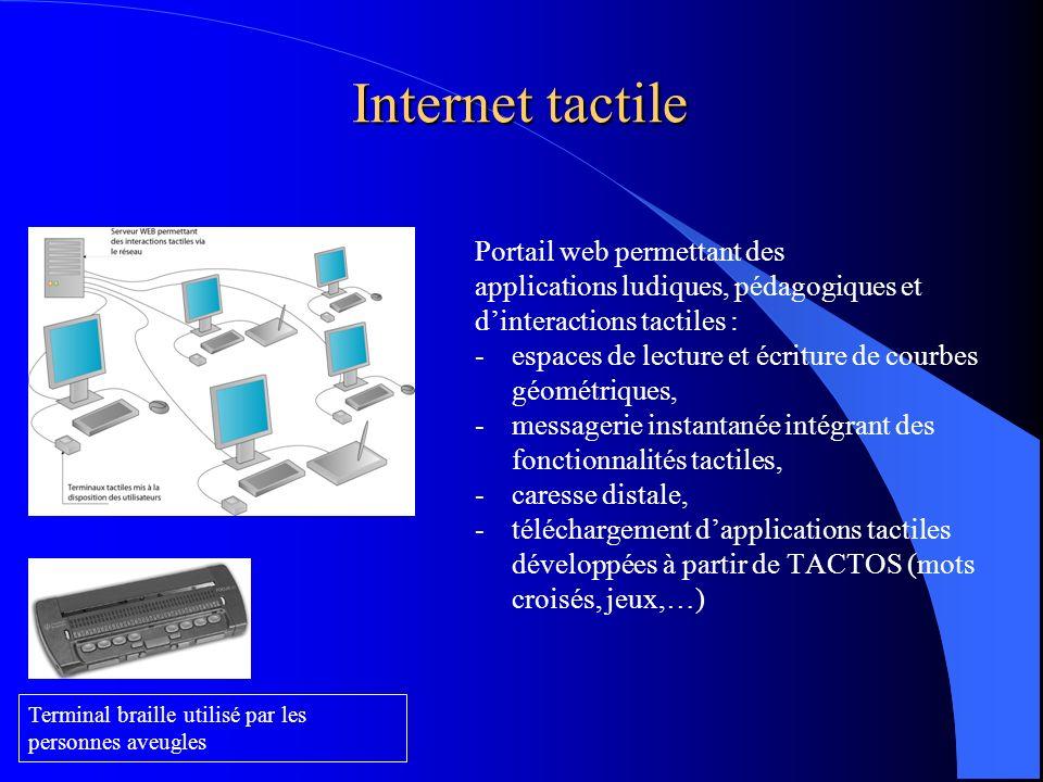 Internet tactile Portail web permettant des
