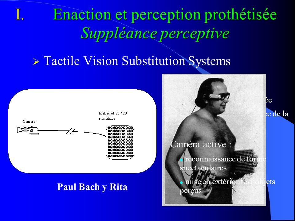 Enaction et perception prothétisée Suppléance perceptive