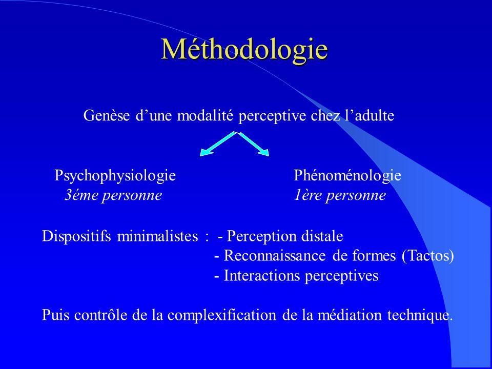 Méthodologie Genèse d'une modalité perceptive chez l'adulte