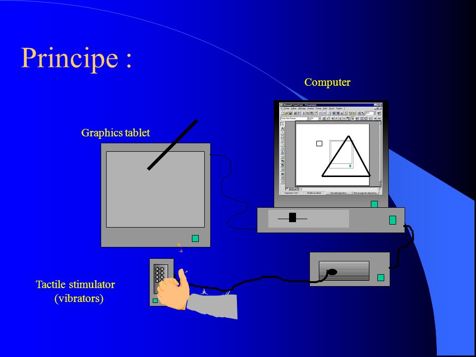 Principe : Computer Graphics tablet Tactile stimulator (vibrators)