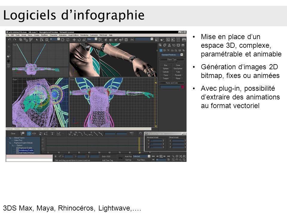 Logiciels d'infographie