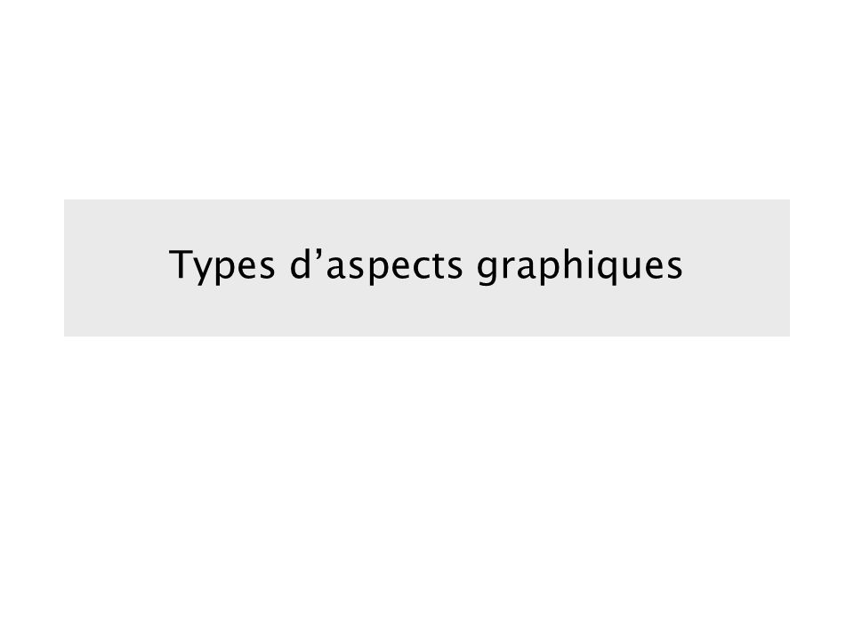 Types d'aspects graphiques