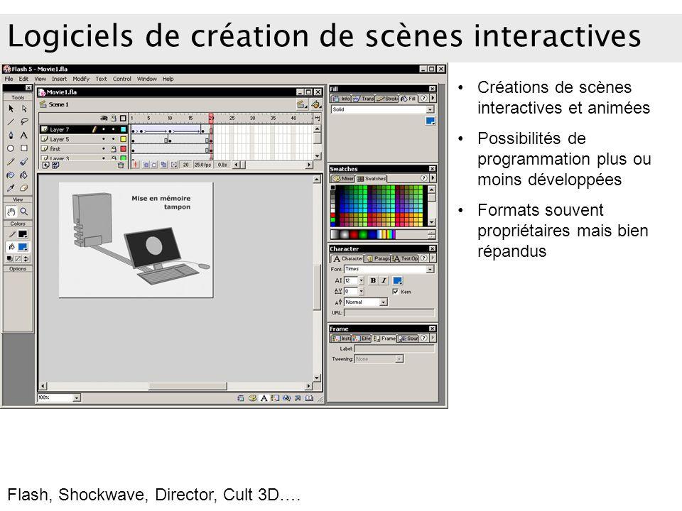 Logiciels de création de scènes interactives