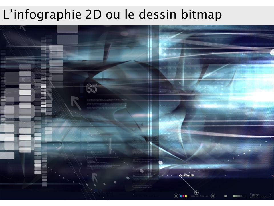 L'infographie 2D ou le dessin bitmap