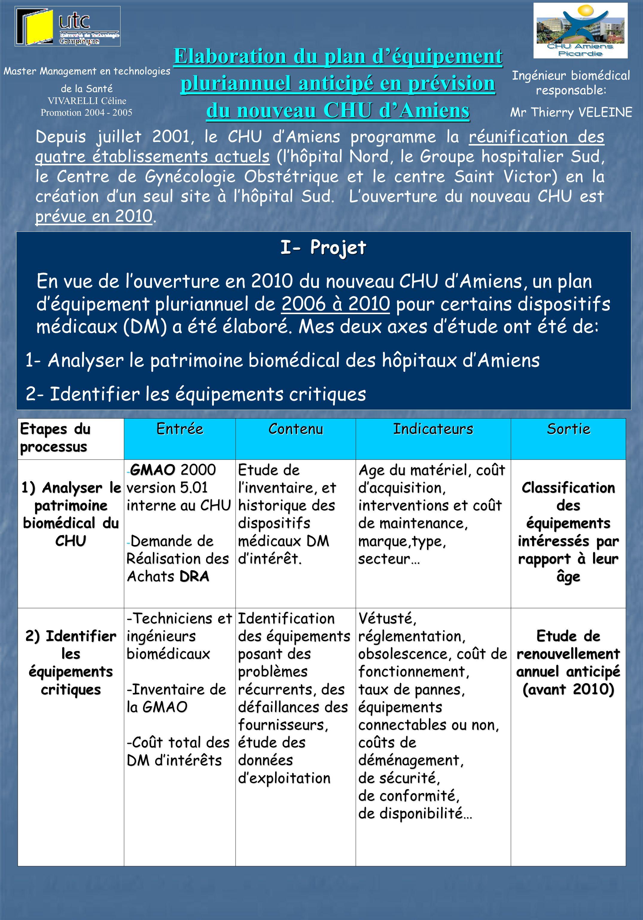 Depuis juillet 2001, le CHU d'Amiens programme la réunification des quatre établissements actuels (l'hôpital Nord, le Groupe hospitalier Sud, le Centre de Gynécologie Obstétrique et le centre Saint Victor) en la création d'un seul site à l'hôpital Sud. L'ouverture du nouveau CHU est prévue en 2010.