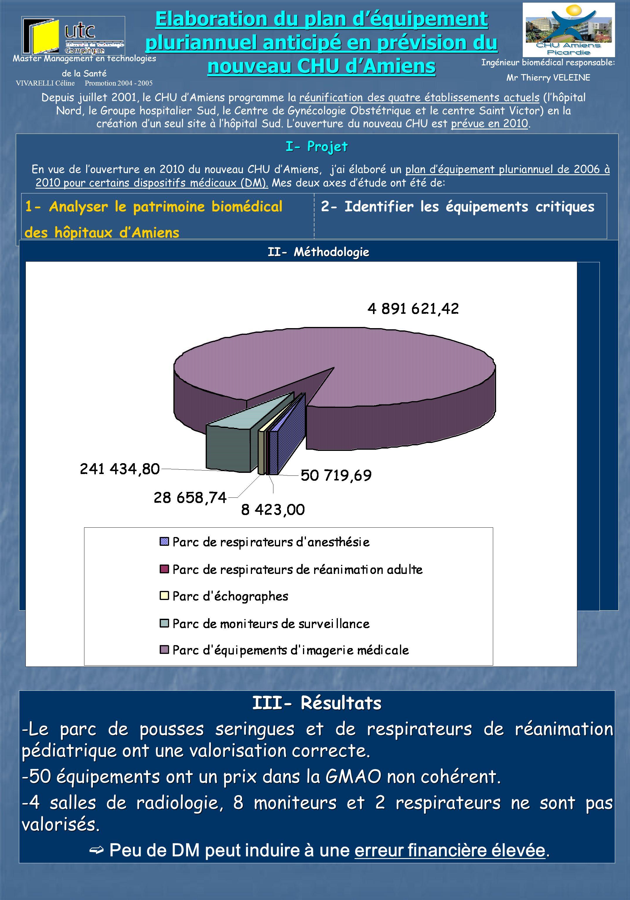 Elaboration du plan d'équipement pluriannuel anticipé en prévision du nouveau CHU d'Amiens