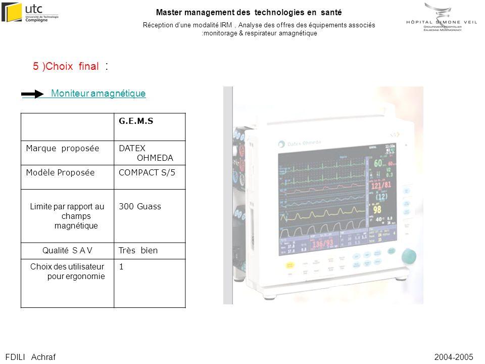 5 )Choix final : Moniteur amagnétique G.E.M.S Marque proposée