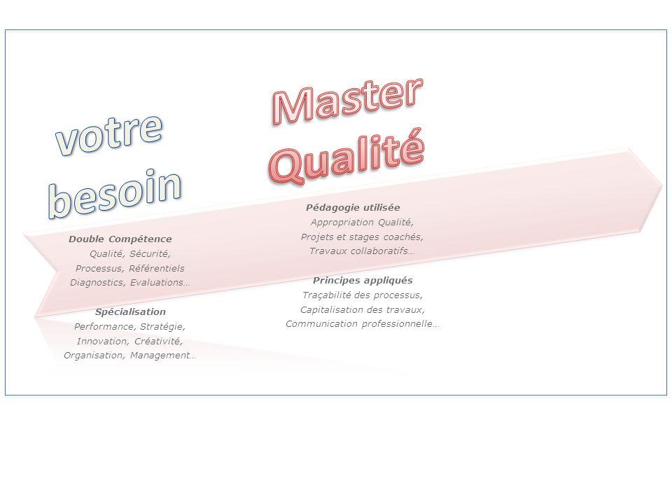 Master Qualité votre besoin