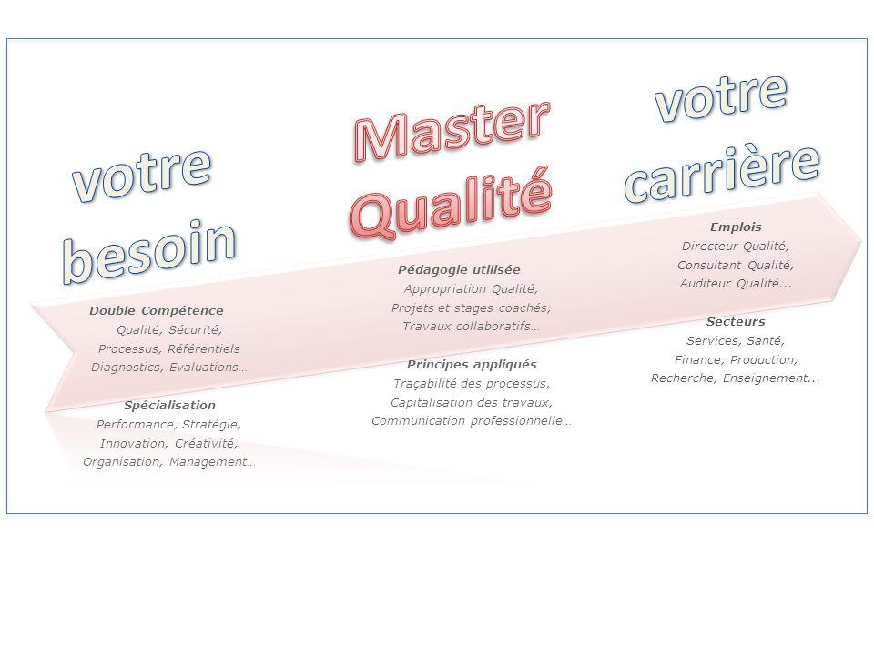 votre carrière Master Qualité votre besoin