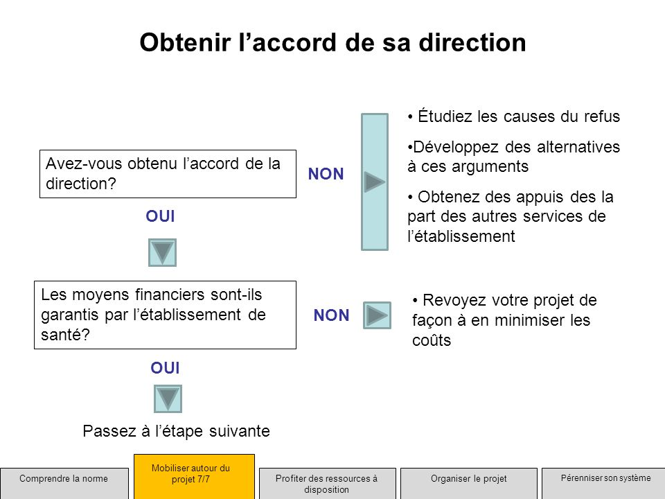 Obtenir l'accord de sa direction