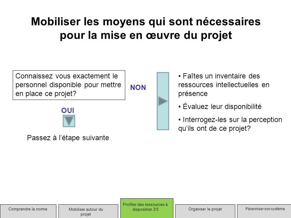 Mobiliser les moyens qui sont nécessaires pour la mise en œuvre du projet