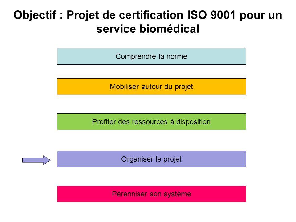 Objectif : Projet de certification ISO 9001 pour un service biomédical