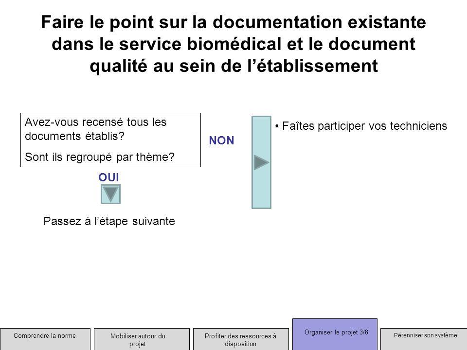 Faire le point sur la documentation existante dans le service biomédical et le document qualité au sein de l'établissement