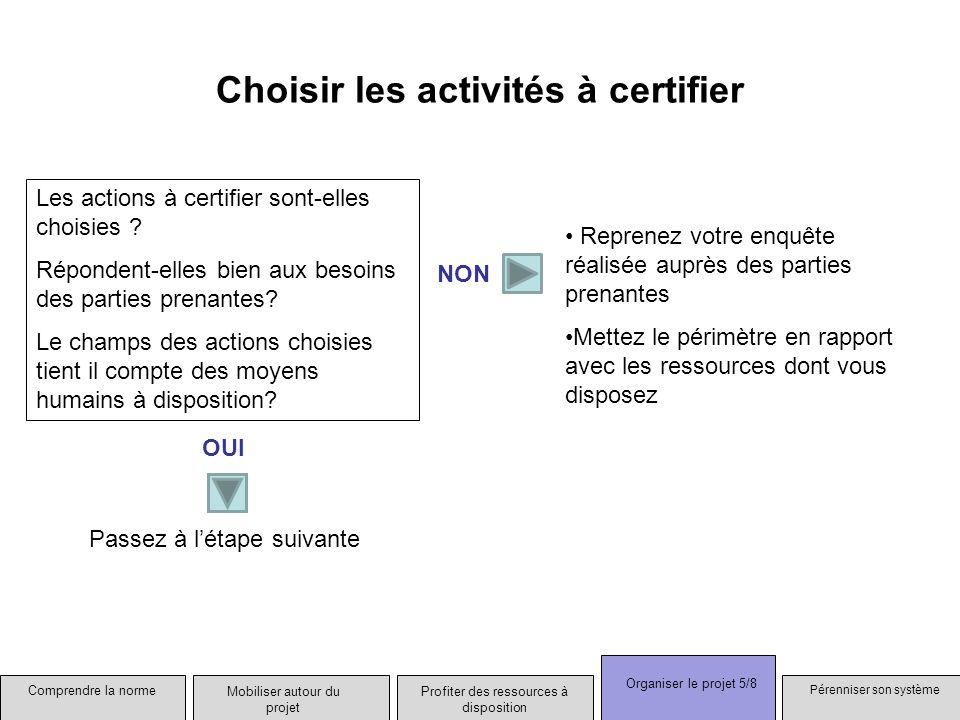 Choisir les activités à certifier