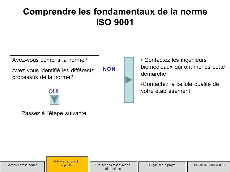 Comprendre les fondamentaux de la norme ISO 9001