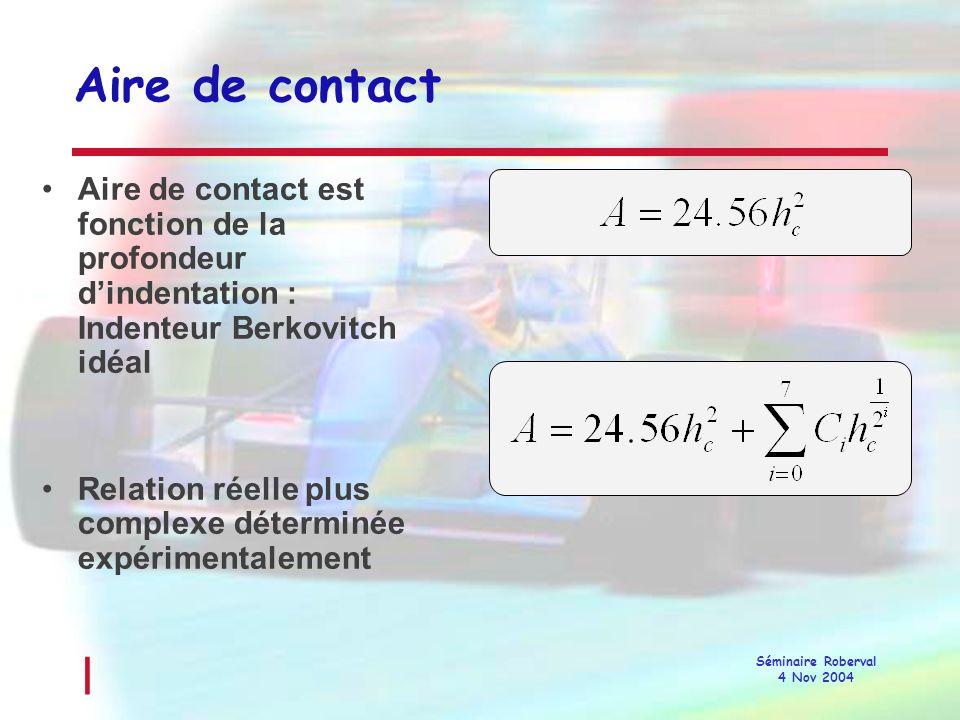 Aire de contact Aire de contact est fonction de la profondeur d'indentation : Indenteur Berkovitch idéal.