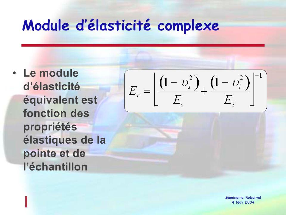 Module d'élasticité complexe