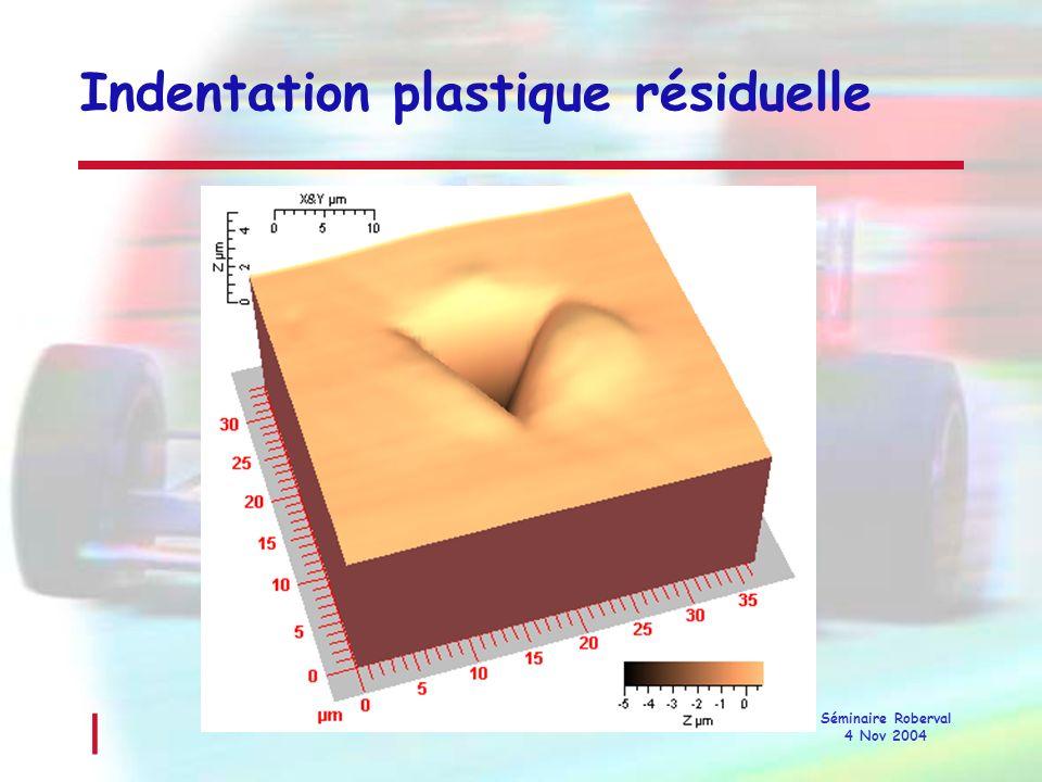 Indentation plastique résiduelle