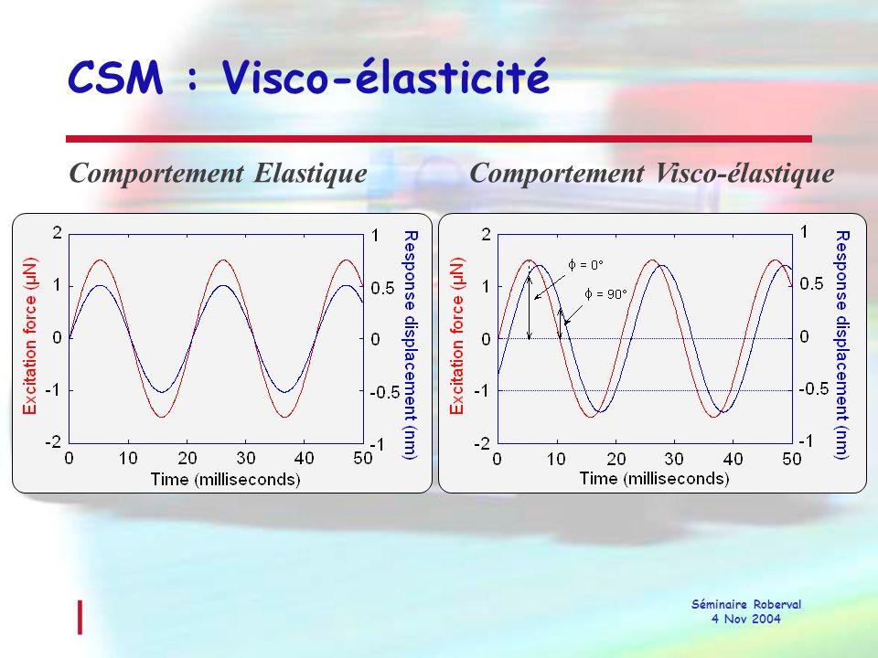 CSM : Visco-élasticité