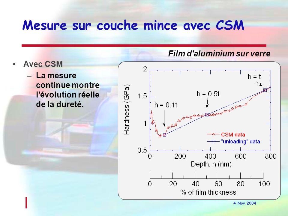 Mesure sur couche mince avec CSM