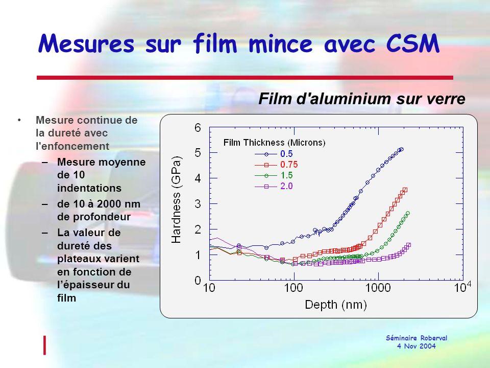 Mesures sur film mince avec CSM
