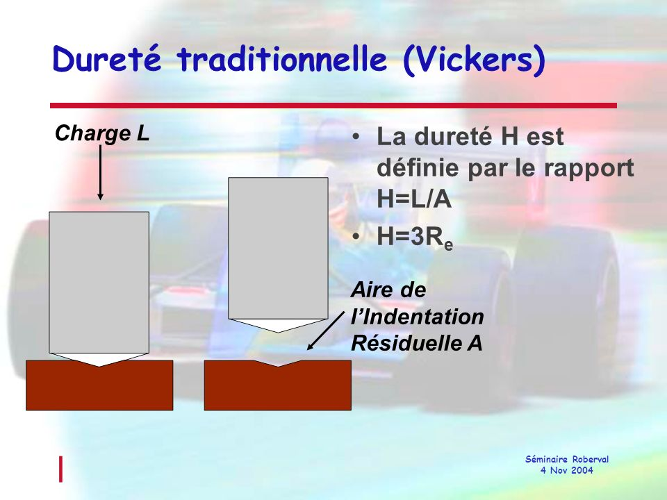Dureté traditionnelle (Vickers)